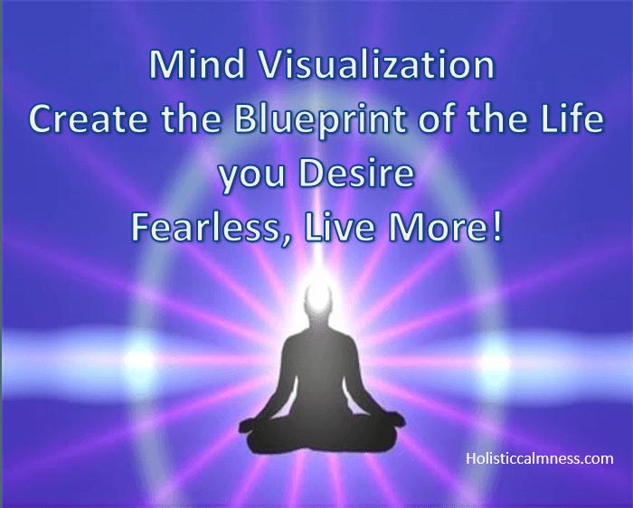 mind visualization blueprint